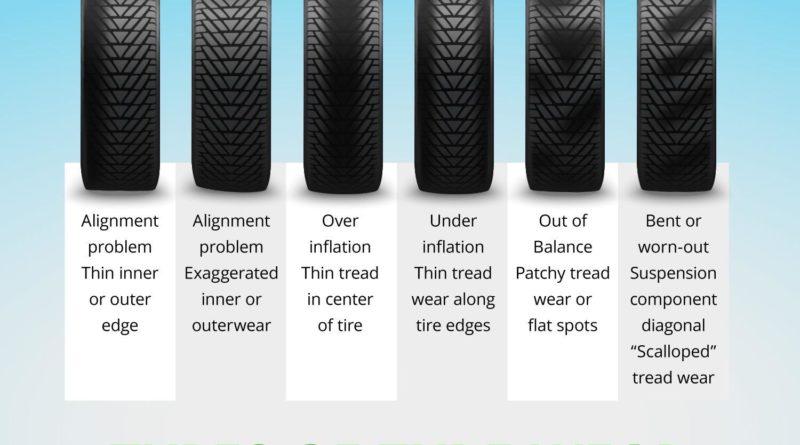 tyres displayed